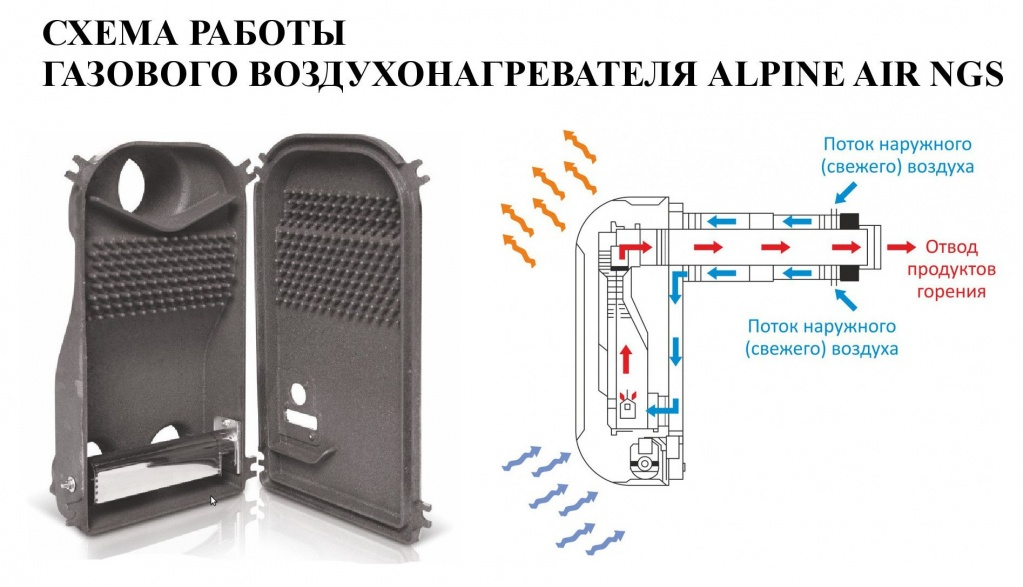 Конвекторы газовые настенные с чугунным теплообменником Паяный теплообменник Alfa Laval CBH16-41H Бузулук